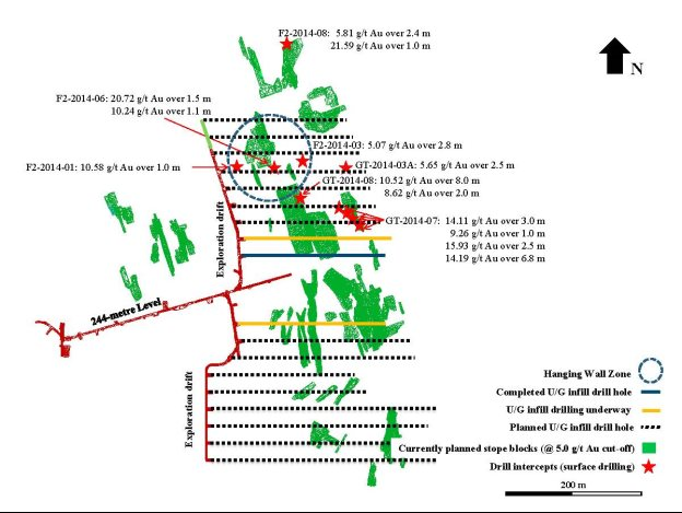 C:\Users\acandelario\Documents\RMX\Press Releases\2014\20140623 Infill drilling\20140616 Updated slides for news release_Page_2.jpg