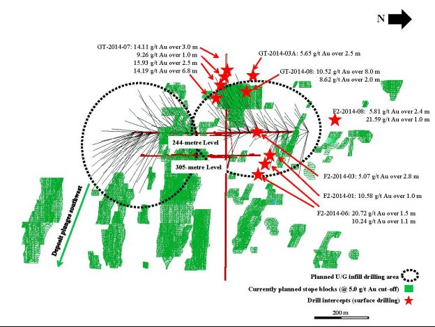 C:\Users\acandelario\Documents\RMX\Press Releases\2014\20140623 Infill drilling\20140616 Updated slides for news release_Page_3.jpg