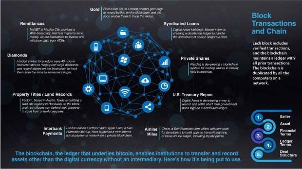 exeblock technology inc aktie