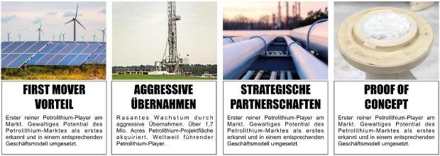 http://media.aktiencheck.de/em/20180307/img04.jpg