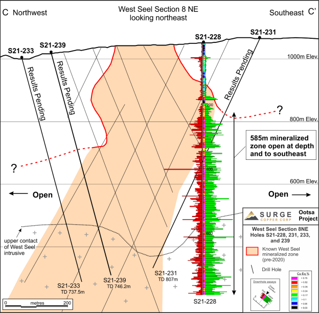 A picture containing surface chart  Description automatically generated