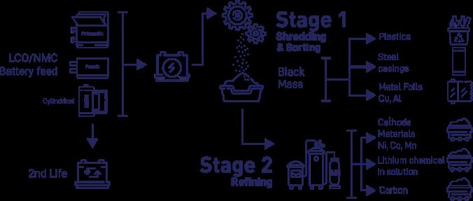 Diagram  Description automatically generated with medium confidence