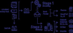 Ein Bild, das Text, Schiefertafel enthält.  Automatisch generierte Beschreibung