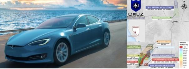 Ein Bild, das Text, Auto enthält.  Automatisch generierte Beschreibung