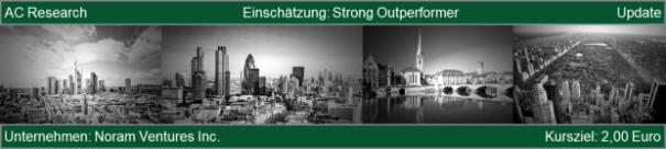 Ein Bild, das Text, weiß, Schild, grün enthält.  Automatisch generierte Beschreibung